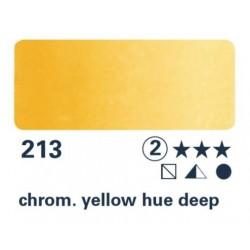 1/2 NAP teinte jaune de chrome fonc? S2