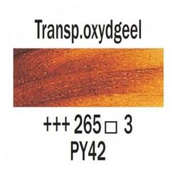 Olieverf 15 ml Transparantoxydgeel