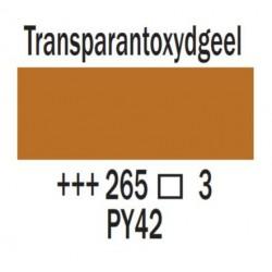 Acryl 75 ml Transparantoxydgeel