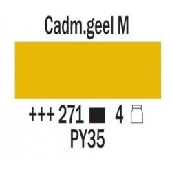 Acryl 75 ml Cadmiumgeel middel