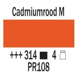 Acryl 75 ml Cadmiumrood middel