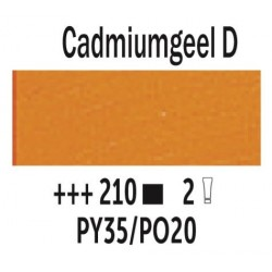 Olieverf 40 ml Tube Cadmiumgeel donker