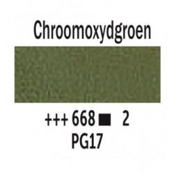 Olieverf 40 ml Tube Chroomoxydgroen